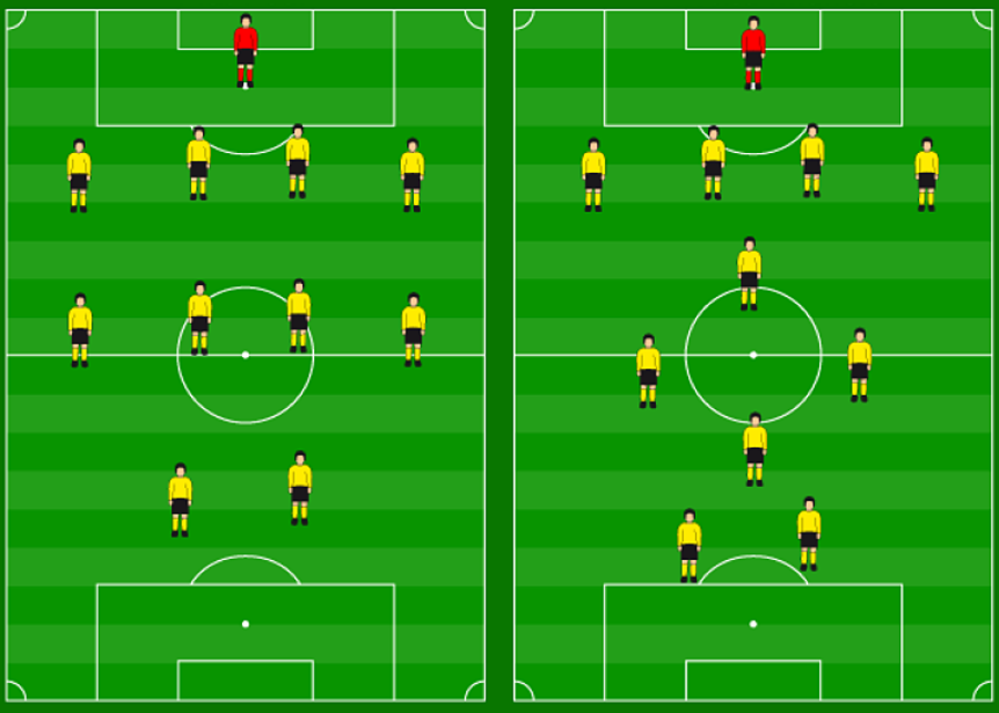 тактика игры 4-4-2
