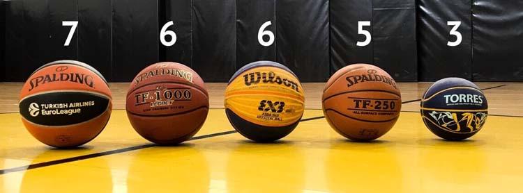 размер баскетбольного мяча